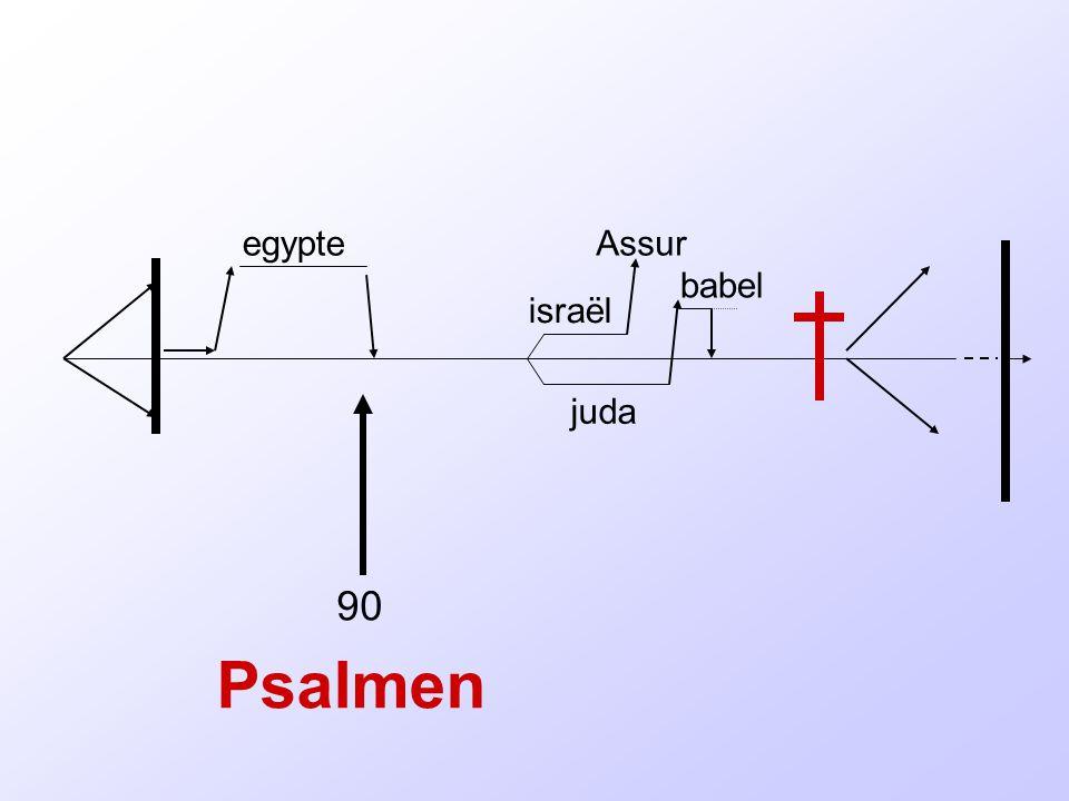 egypte Assur babel israël juda 90 Psalmen