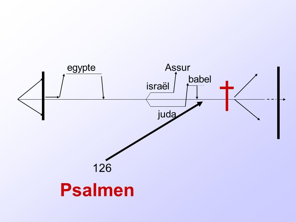 egypte Assur babel israël juda 126 Psalmen