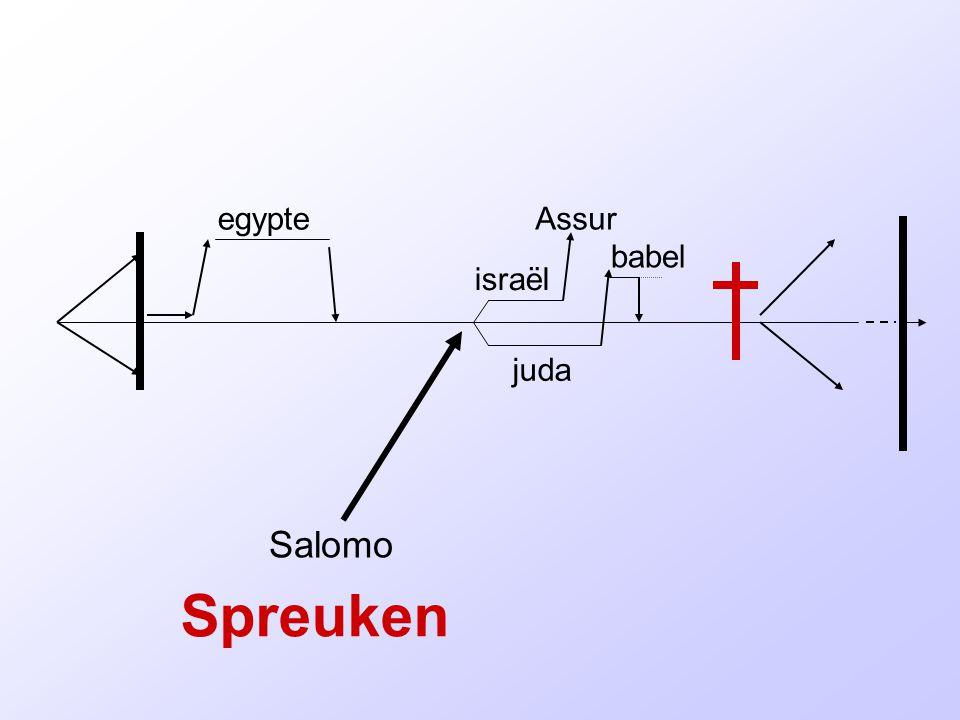 egypte Assur babel israël juda Salomo Spreuken