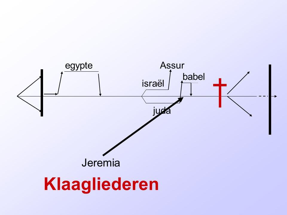 egypte Assur babel israël juda Jeremia Klaagliederen