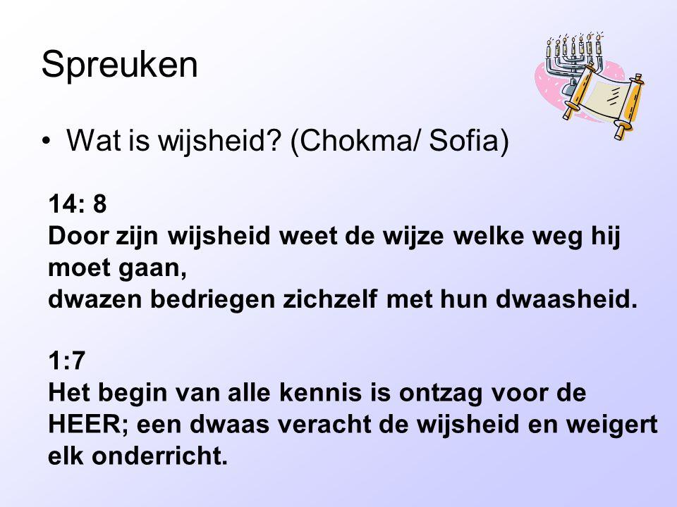 Spreuken Wat is wijsheid (Chokma/ Sofia)