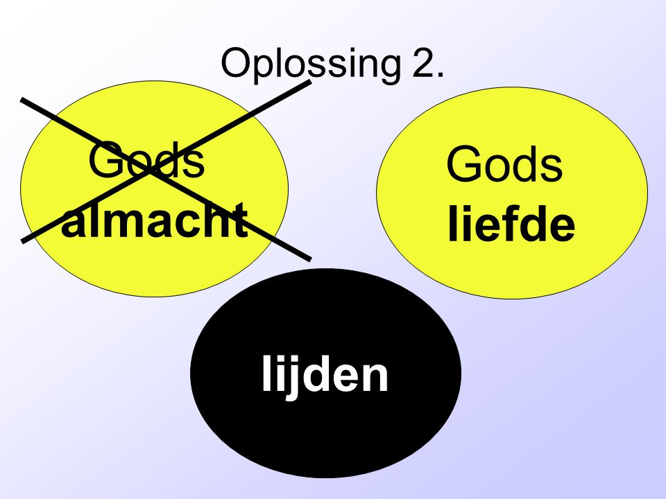 Oplossing 2. Gods almacht Gods liefde lijden
