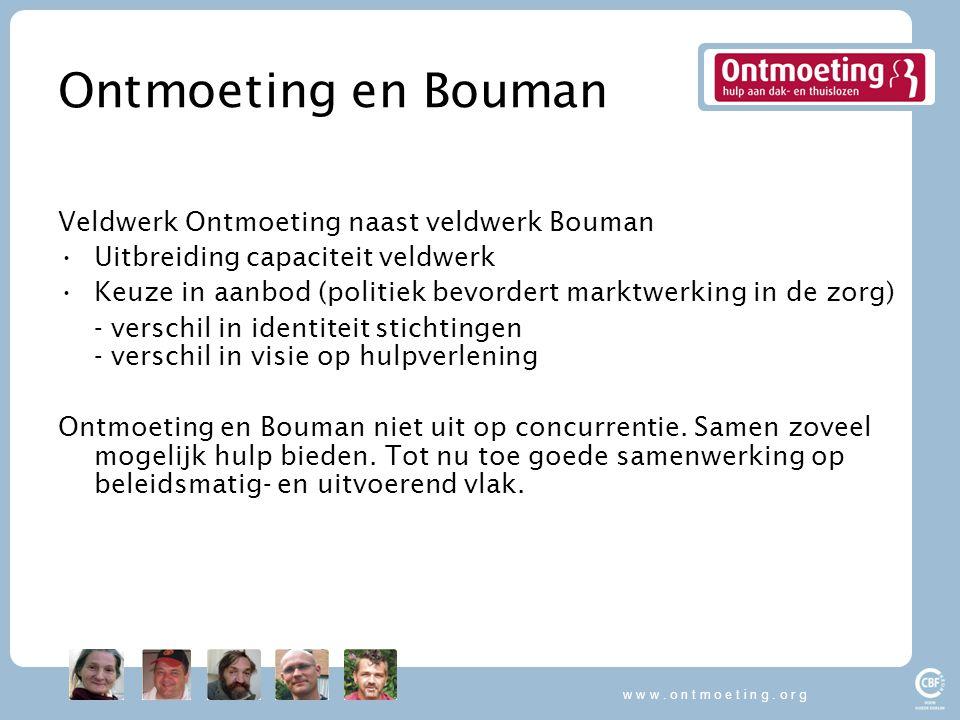 Ontmoeting en Bouman Veldwerk Ontmoeting naast veldwerk Bouman