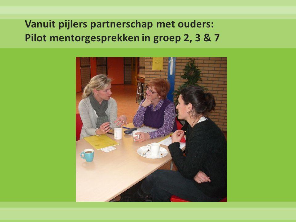 Vanuit pijlers partnerschap met ouders: Pilot mentorgesprekken in groep 2, 3 & 7