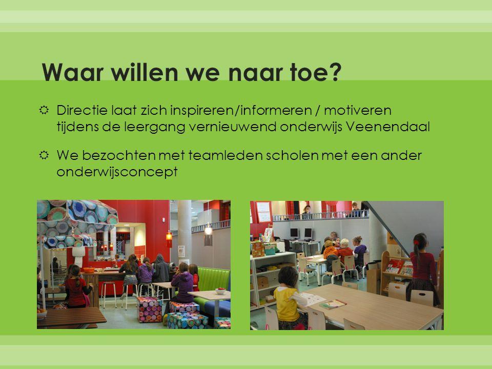Waar willen we naar toe Directie laat zich inspireren/informeren / motiveren tijdens de leergang vernieuwend onderwijs Veenendaal.