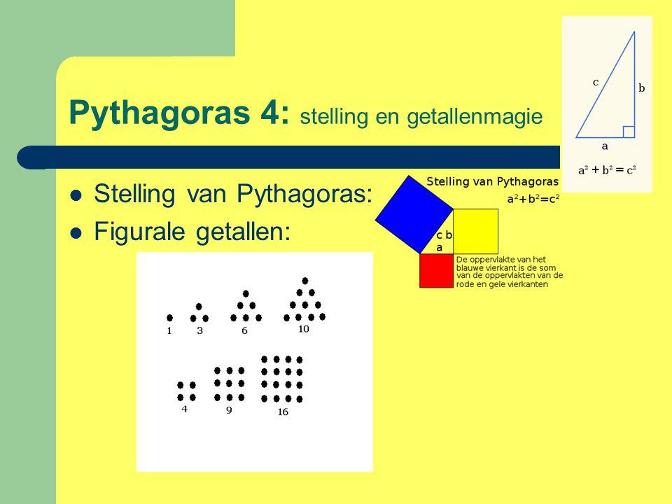 Pythagoras 4: stelling en getallenmagie