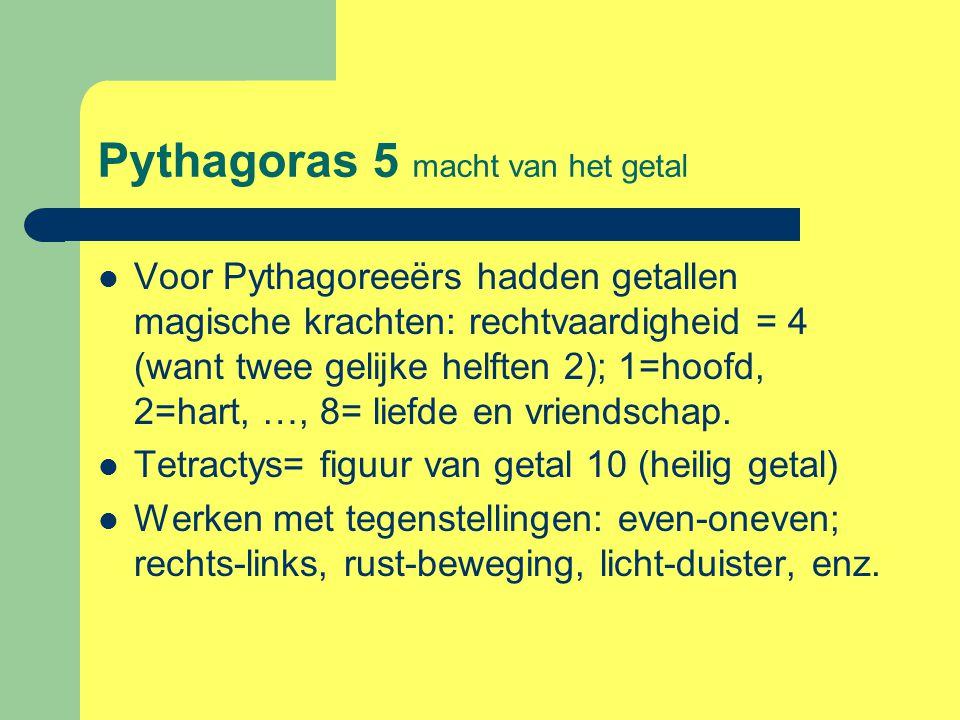 Pythagoras 5 macht van het getal