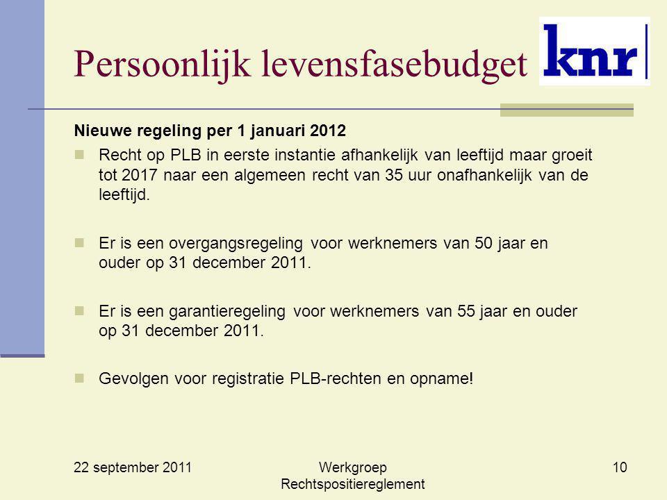 Persoonlijk levensfasebudget
