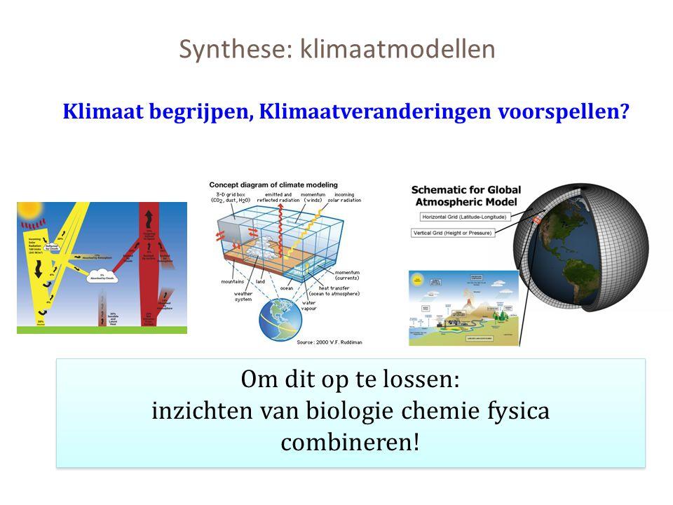 Synthese: klimaatmodellen