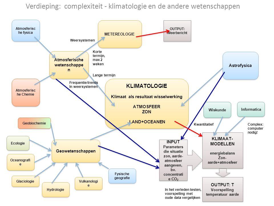 Verdieping: complexiteit - klimatologie en de andere wetenschappen