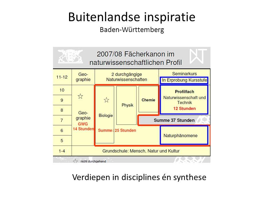 Buitenlandse inspiratie Baden-Württemberg