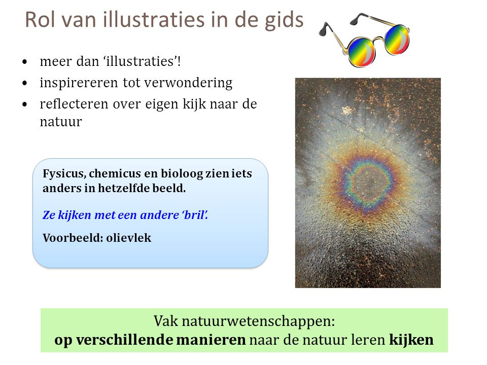Rol van illustraties in de gids