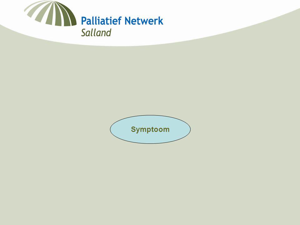 Symptoom