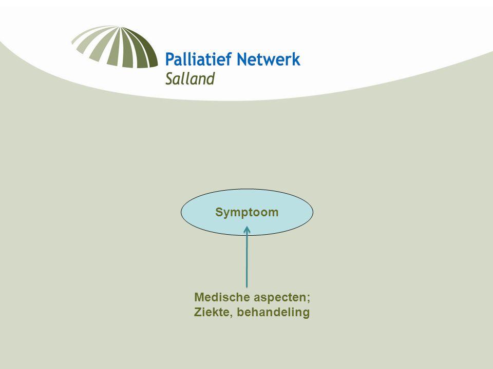 Symptoom Medische aspecten; Ziekte, behandeling