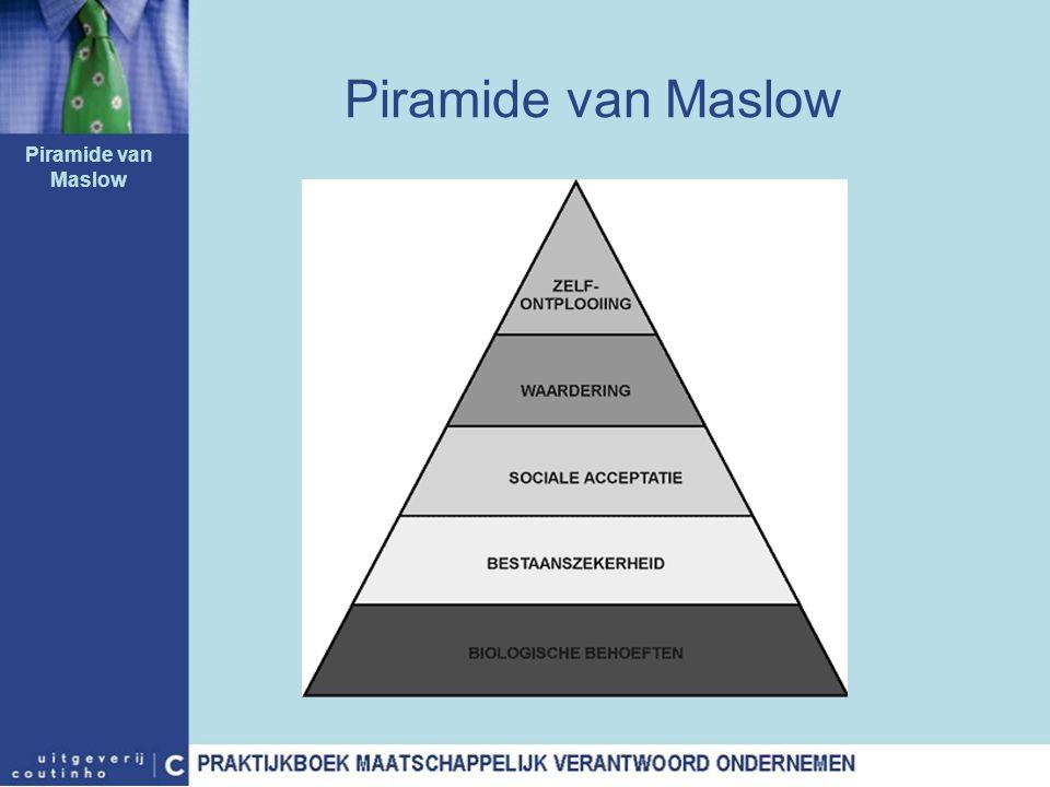 Piramide van Maslow Piramide van Maslow