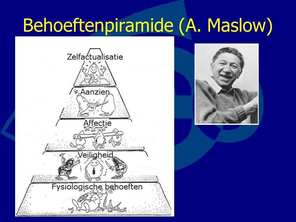 Behoeftenpiramide (A. Maslow)