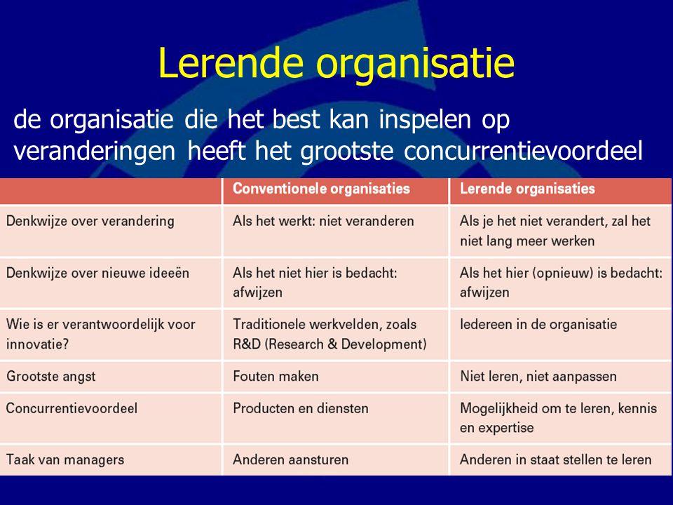 Lerende organisatie de organisatie die het best kan inspelen op veranderingen heeft het grootste concurrentievoordeel.