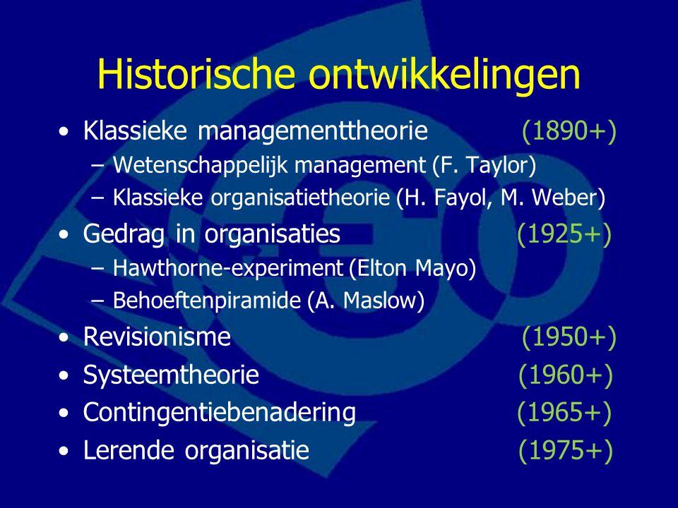 Historische ontwikkelingen