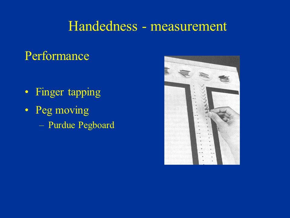 Handedness - measurement