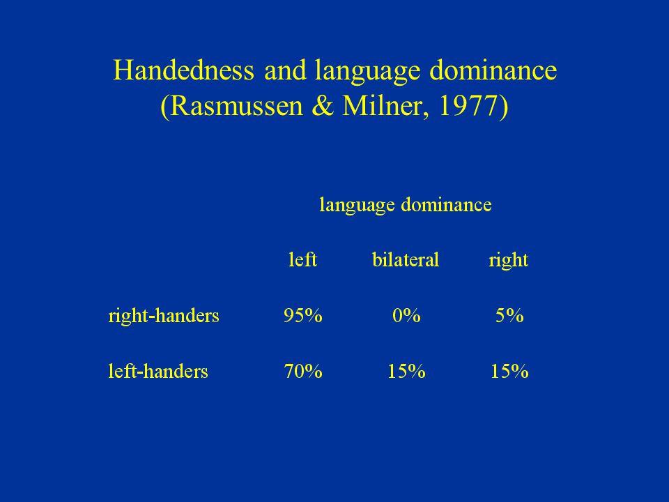 Handedness and language dominance (Rasmussen & Milner, 1977)