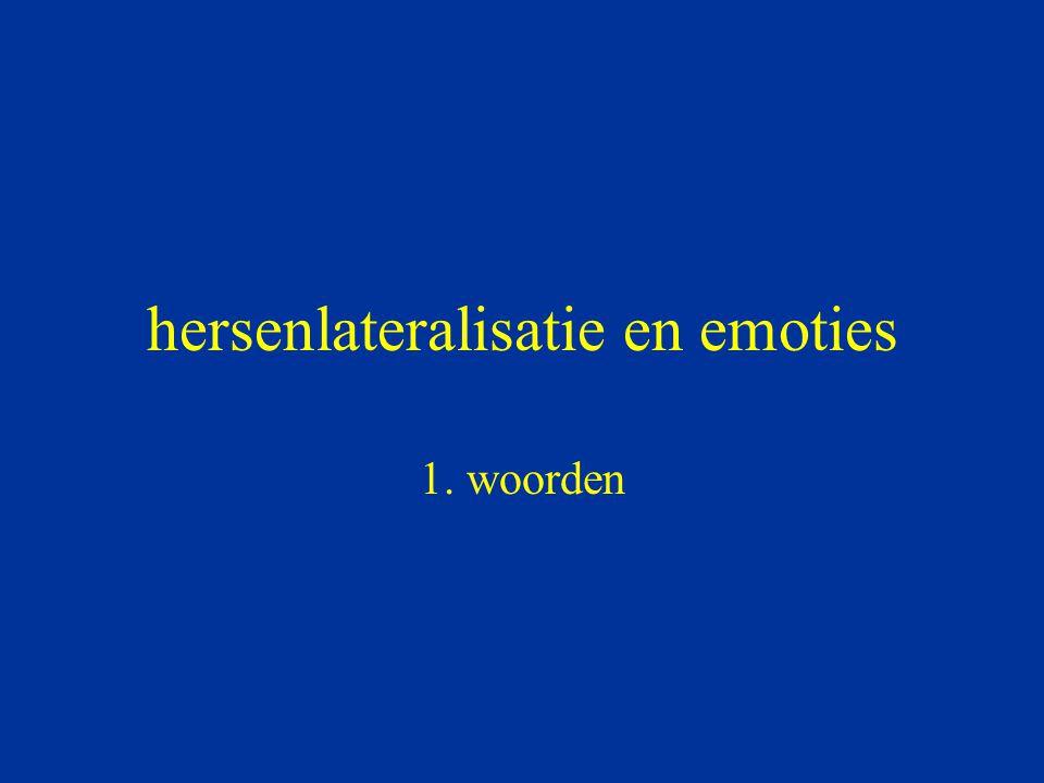 hersenlateralisatie en emoties