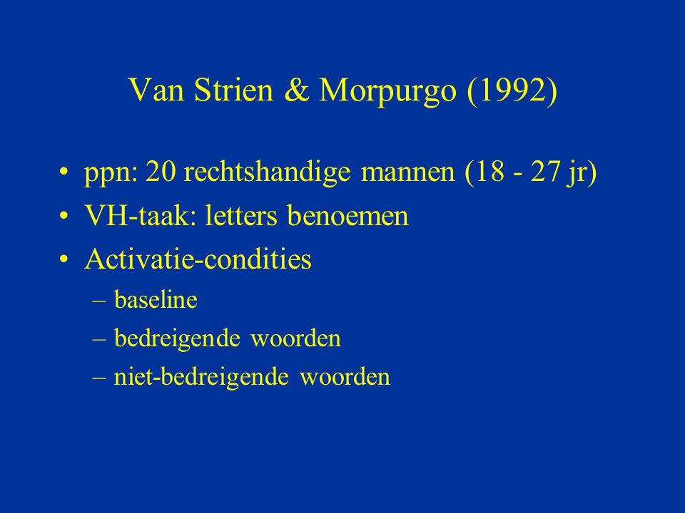 Van Strien & Morpurgo (1992)