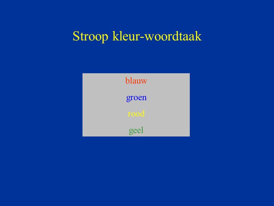 Stroop kleur-woordtaak
