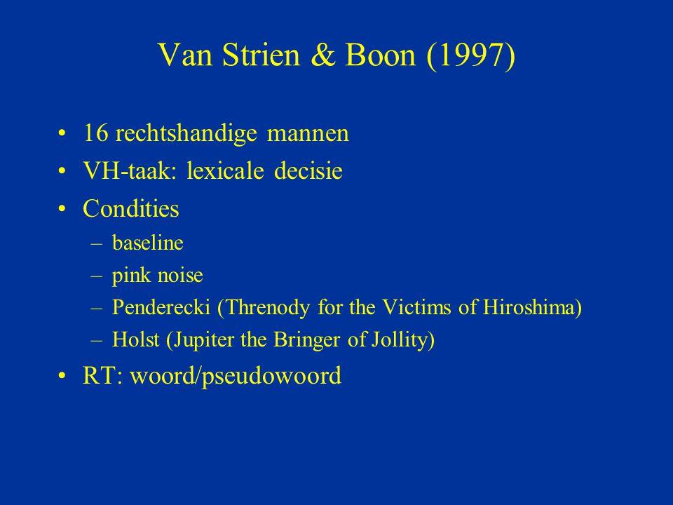 Van Strien & Boon (1997) 16 rechtshandige mannen