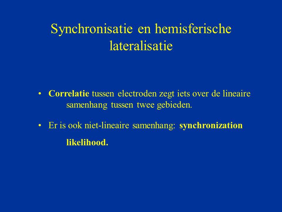 Synchronisatie en hemisferische lateralisatie