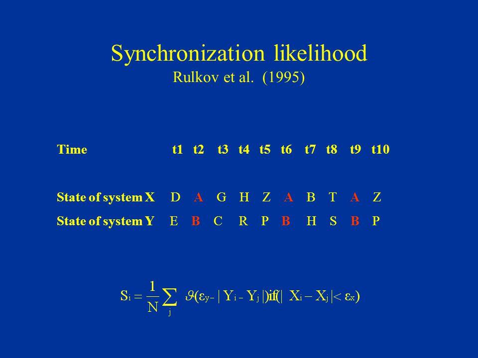 Synchronization likelihood Rulkov et al. (1995)