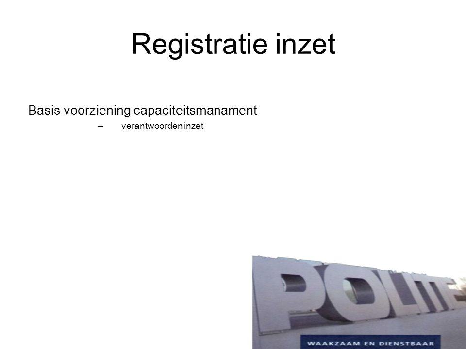 Registratie inzet Basis voorziening capaciteitsmanament