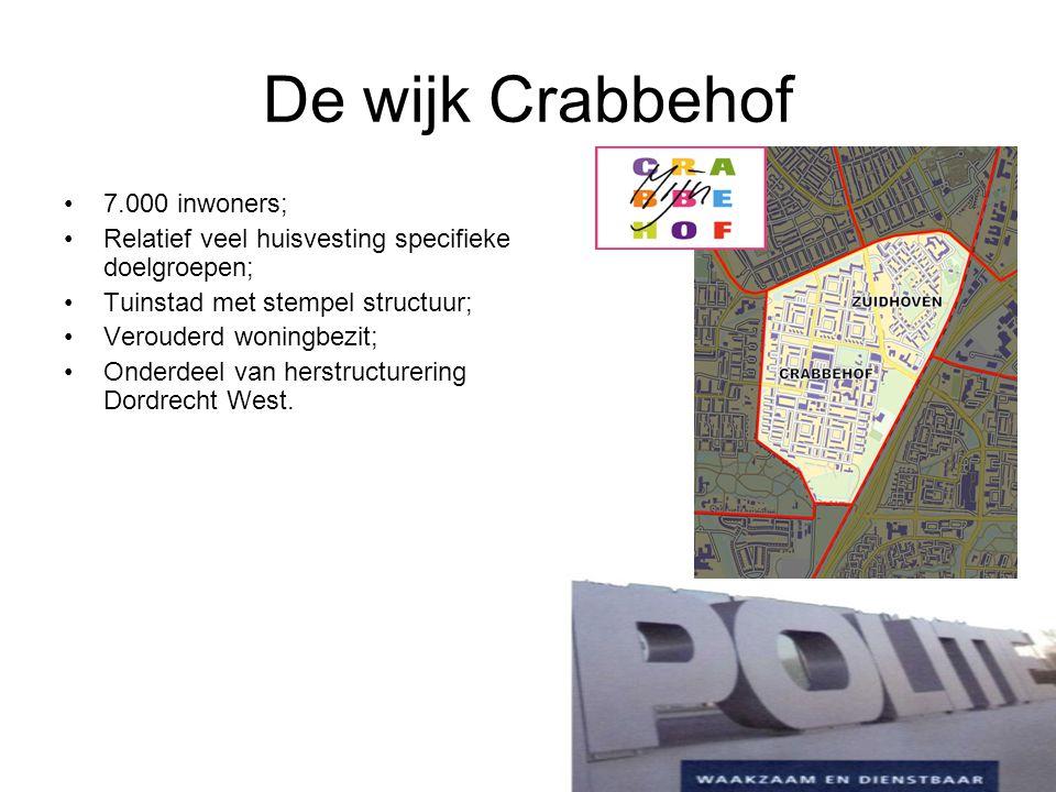 De wijk Crabbehof 7.000 inwoners;