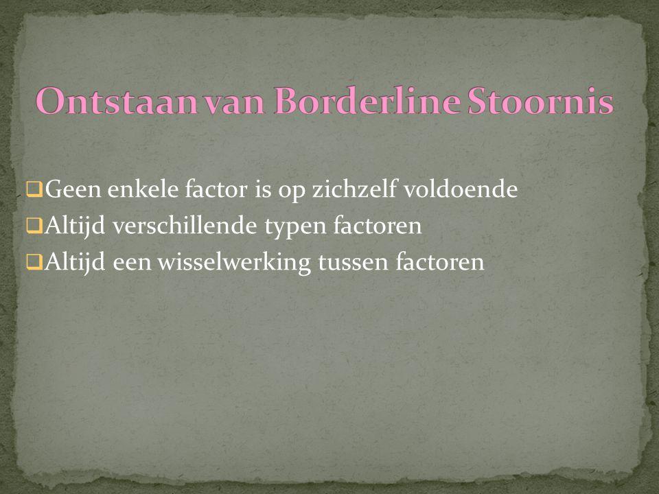 Ontstaan van Borderline Stoornis