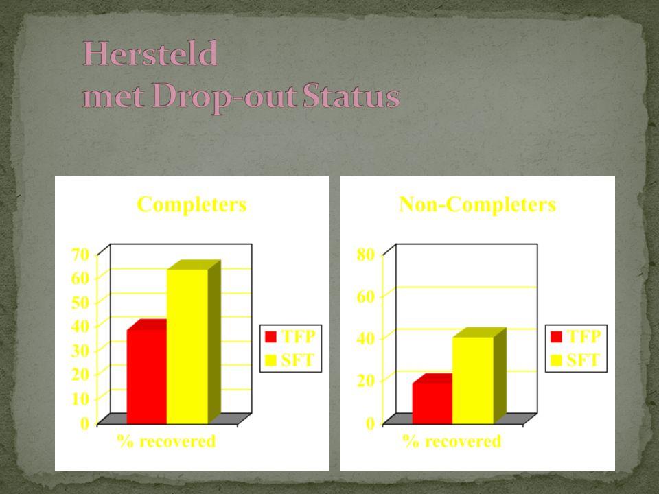 Hersteld met Drop-out Status