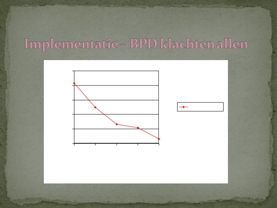 Implementatie – BPD klachten allen