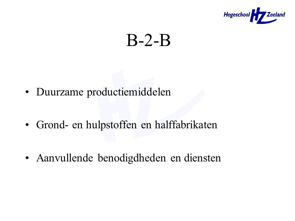 B-2-B Duurzame productiemiddelen