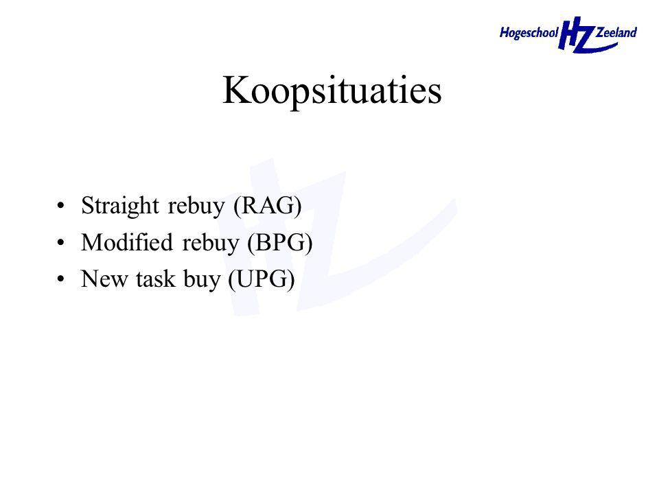 Koopsituaties Straight rebuy (RAG) Modified rebuy (BPG)
