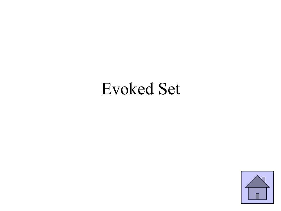 Evoked Set