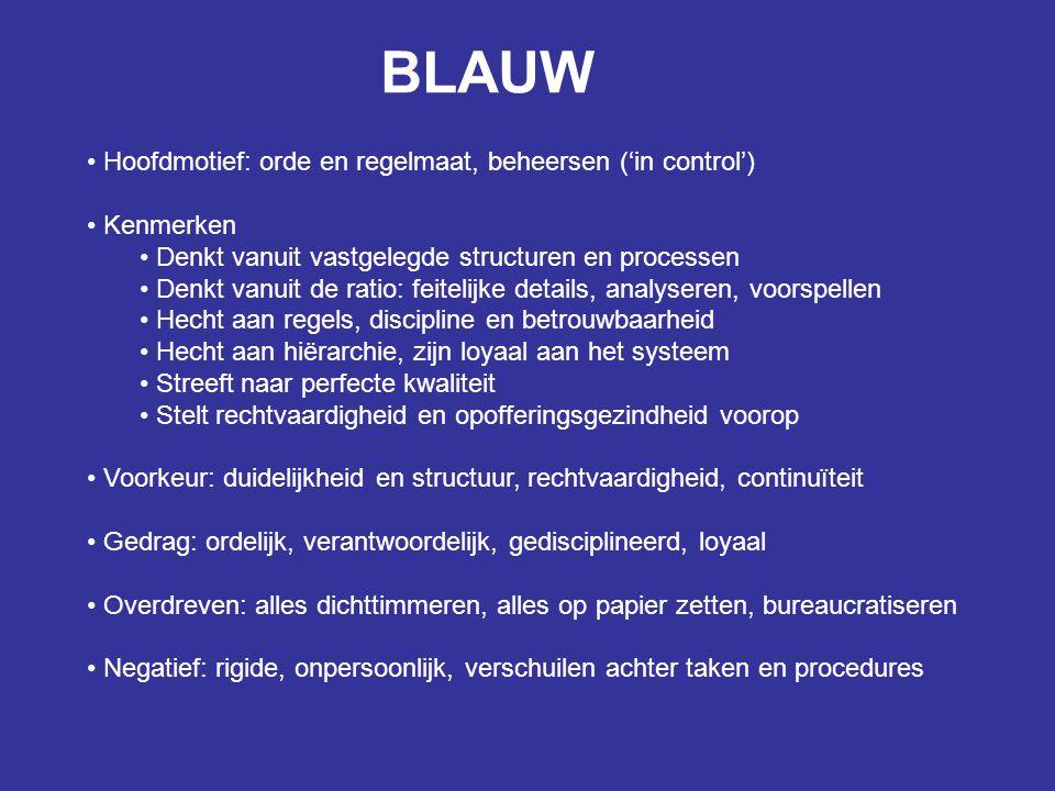 BLAUW Hoofdmotief: orde en regelmaat, beheersen ('in control')