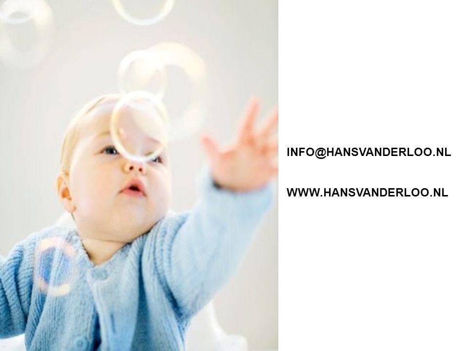 INFO@HANSVANDERLOO.NL WWW.HANSVANDERLOO.NL Farmers mentality