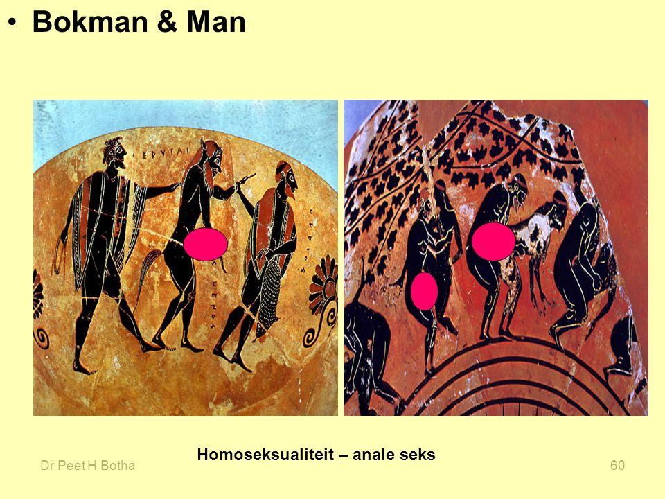 Homoseksualiteit – anale seks
