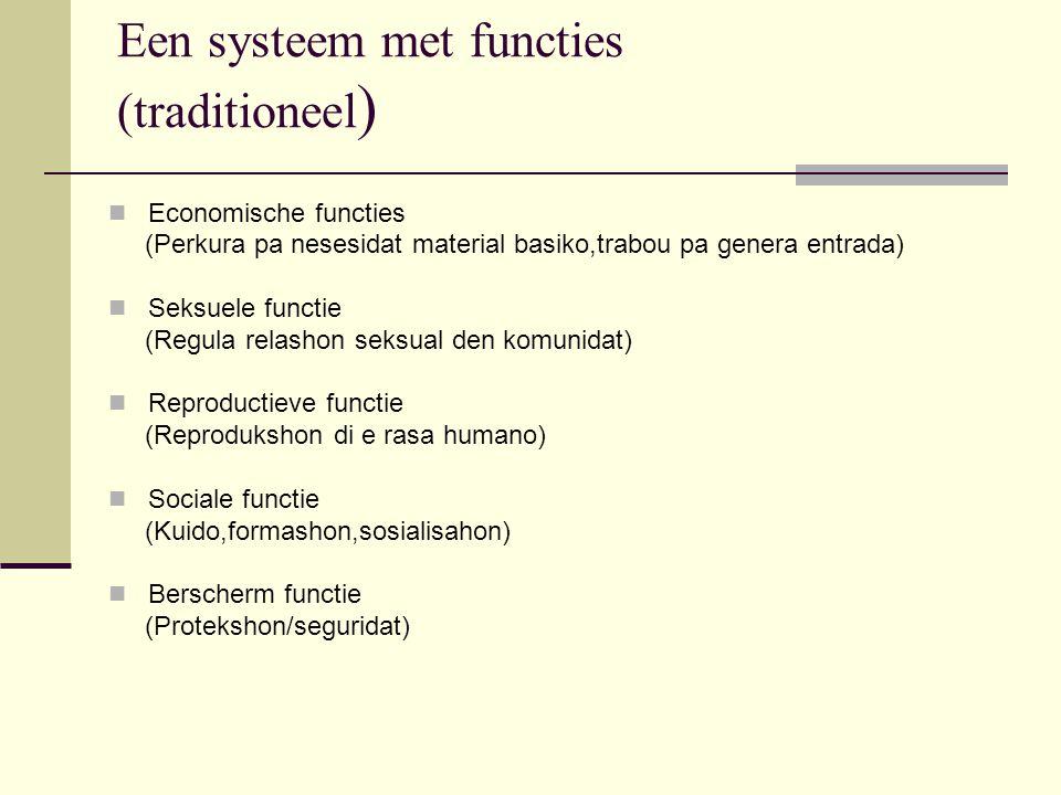 Een systeem met functies (traditioneel)