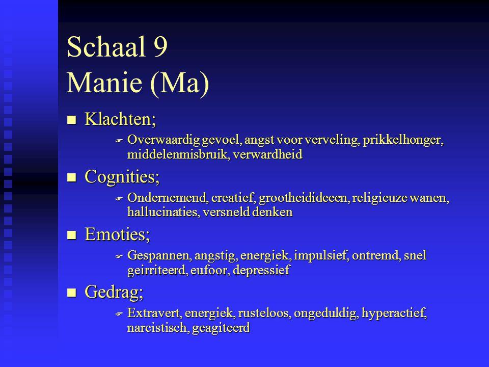 Schaal 9 Manie (Ma) Klachten; Cognities; Emoties; Gedrag;