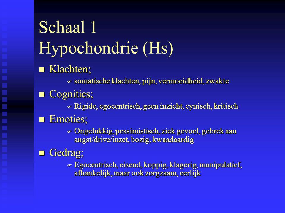 Schaal 1 Hypochondrie (Hs)