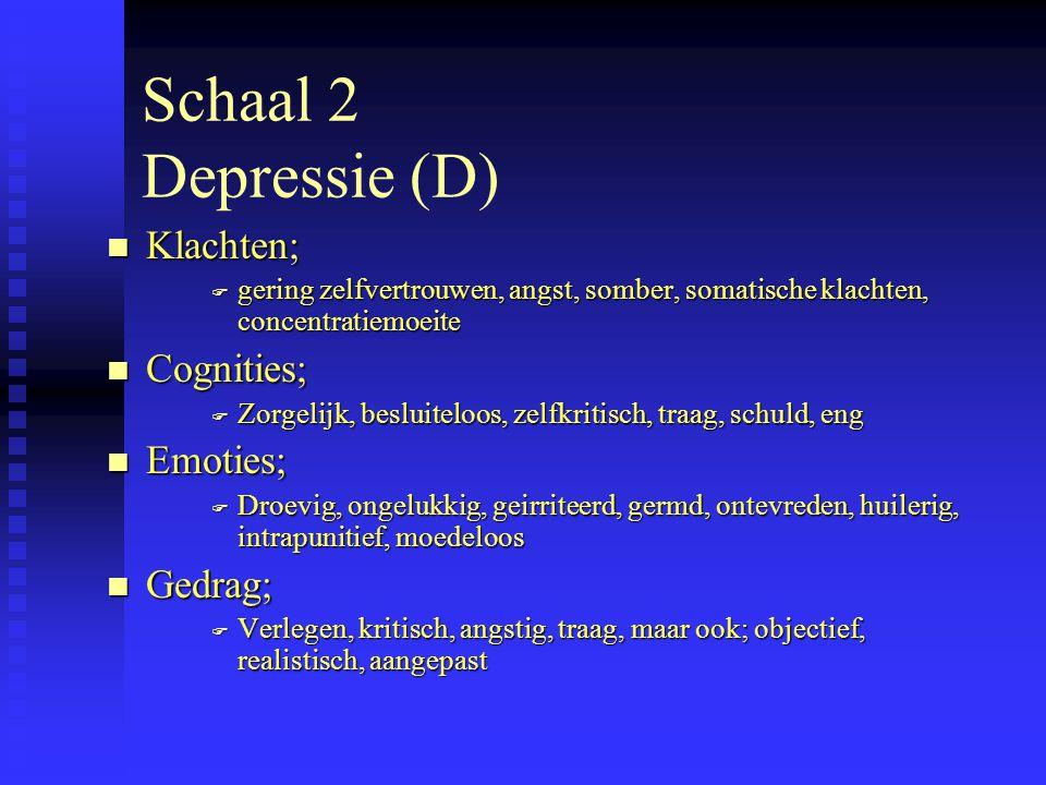 Schaal 2 Depressie (D) Klachten; Cognities; Emoties; Gedrag;