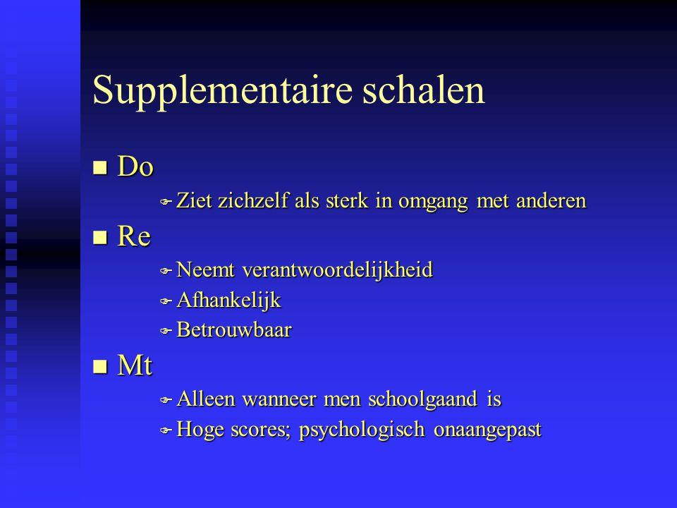 Supplementaire schalen