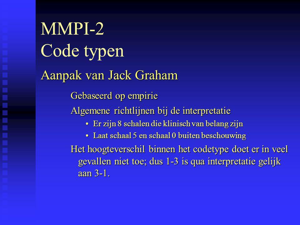 MMPI-2 Code typen Aanpak van Jack Graham Gebaseerd op empirie