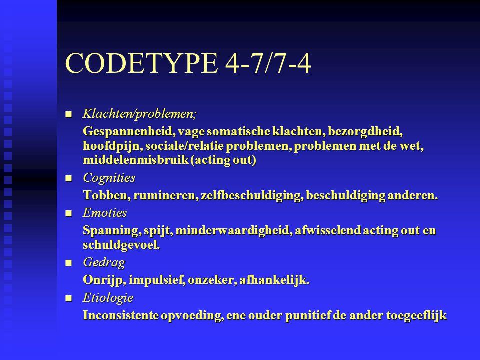 CODETYPE 4-7/7-4 Klachten/problemen;