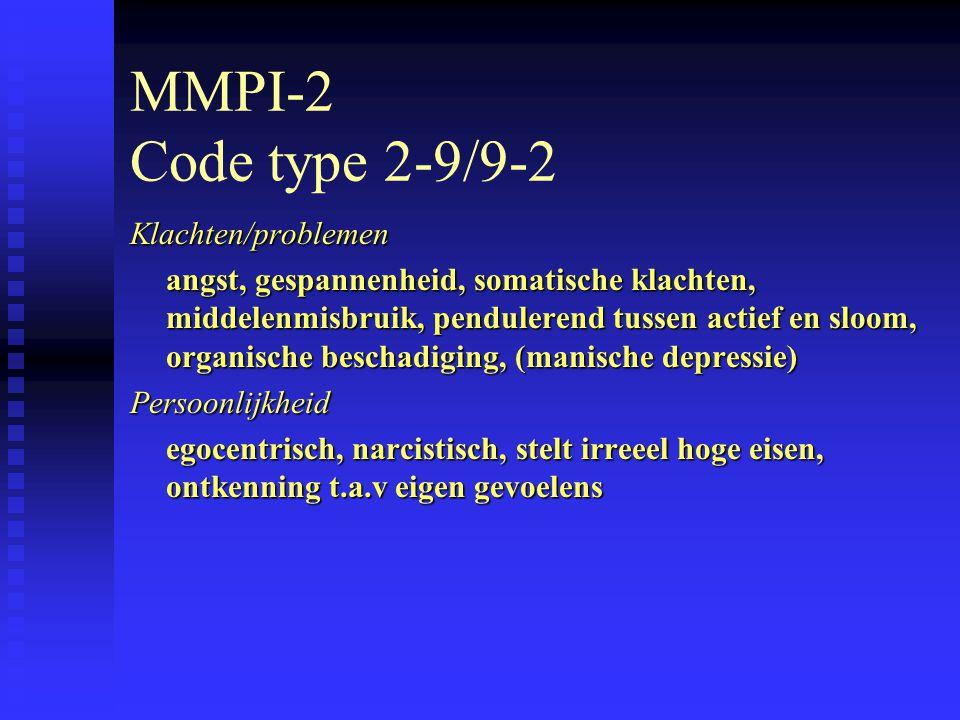 MMPI-2 Code type 2-9/9-2 Klachten/problemen