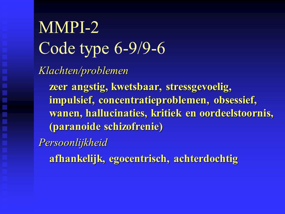 MMPI-2 Code type 6-9/9-6 Klachten/problemen
